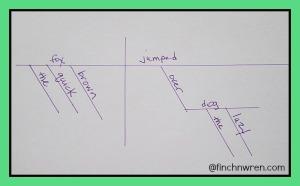 diagramming-1